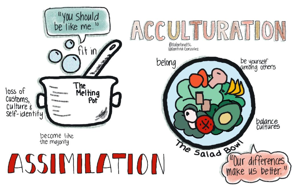 assimilation and acculturation